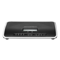 Grandstream UCM6204 IP PBX